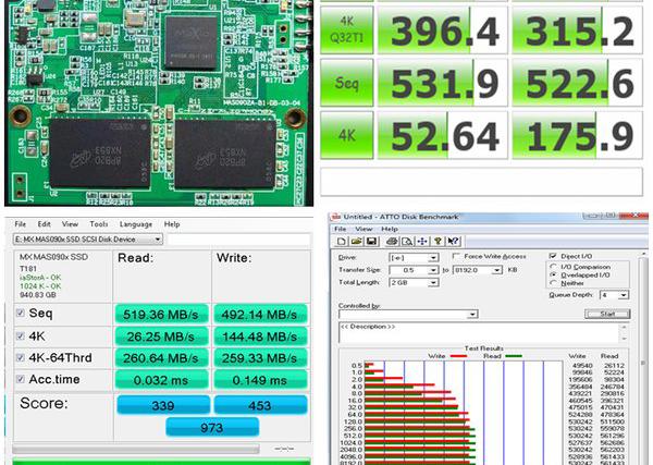 联芸科技正式量产96层3D TLC SSD解决方案