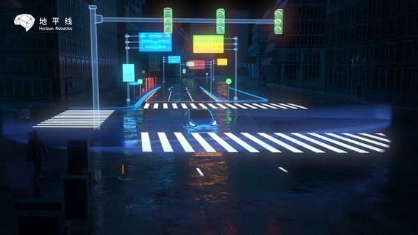 地平线推出全新自动驾驶解决方案及AI解决方案