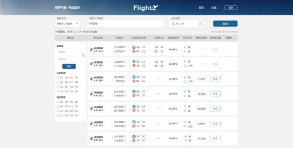 KuWeather发布首款航班延误预测产品