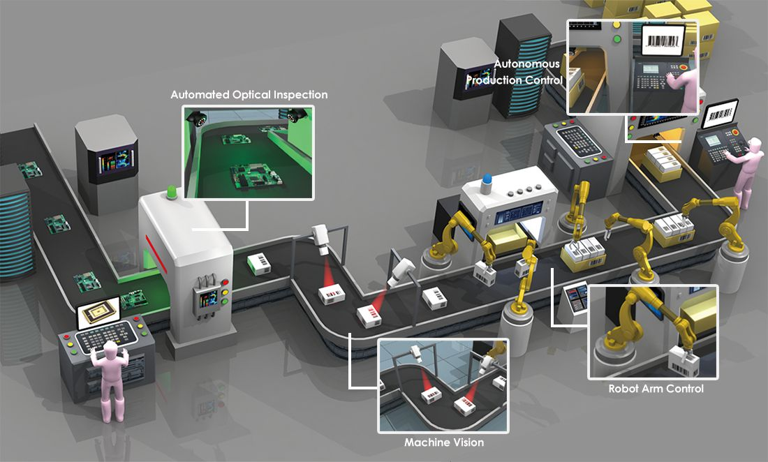 Chazey Partners与AntWorks助企业智能自动化