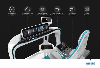德赛西威联手新思科技--汽车电子虚拟开发时代