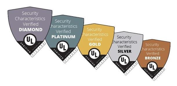 UL正式发布物联网安全评级服务
