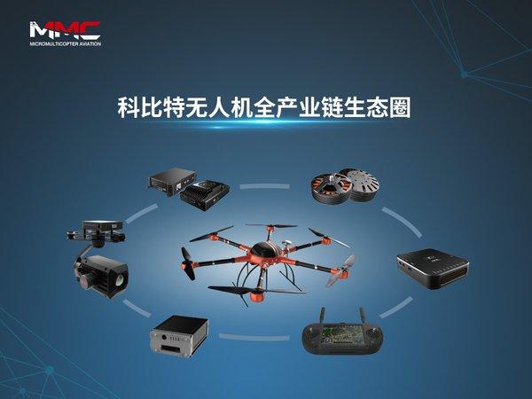 科比特航空将亮相深圳国际无人机展览会
