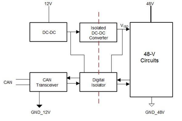 简化HEV 48V系统的隔离CAN、电源接口