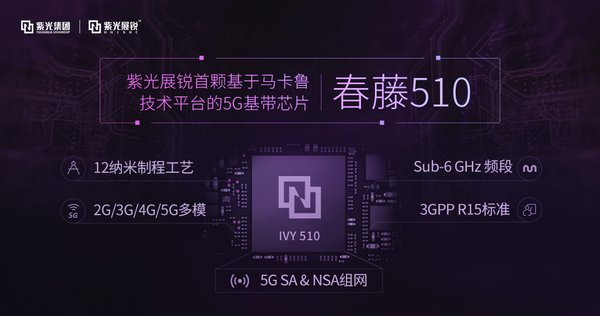紫光展锐获5G突出贡献奖 5G芯片支持SA和NAS