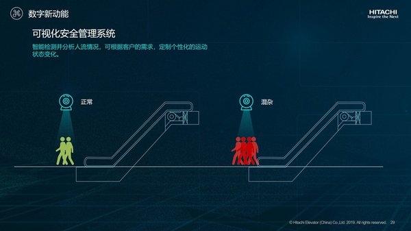 日立EX-BPG自动扶梯为中国轨道交通注入新动能
