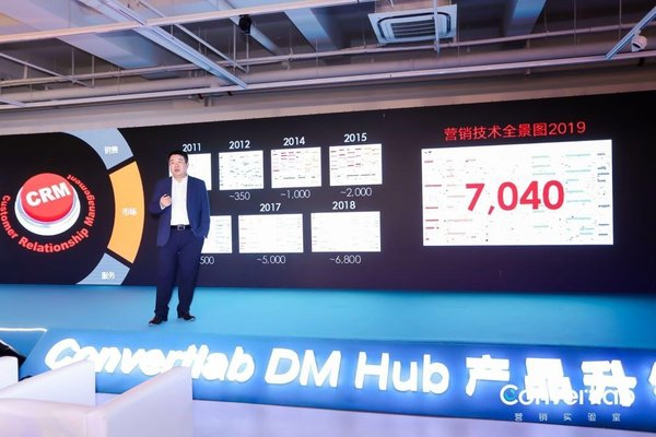 Convertlab发布DM Hub产品升级