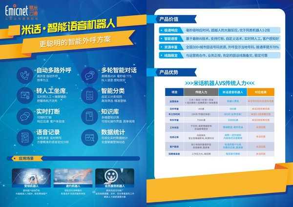 易米云通入选2019年企业通信与视频会议服务Top 10