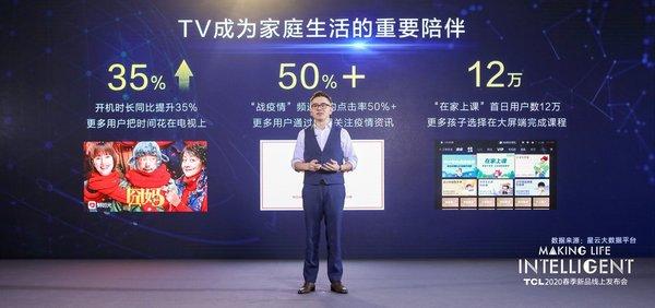TCL电子发布2020全新电视产品系列