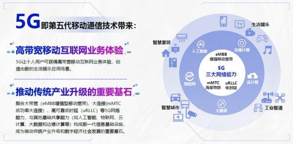 凌华科技与世炬网络战略联合,互利共赢
