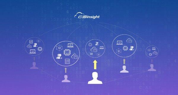 浪潮云海Insight大数据平台成功入围机器学习市场第一阵营