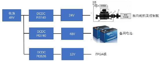 Vicor电源模块成功应用于安防机器人