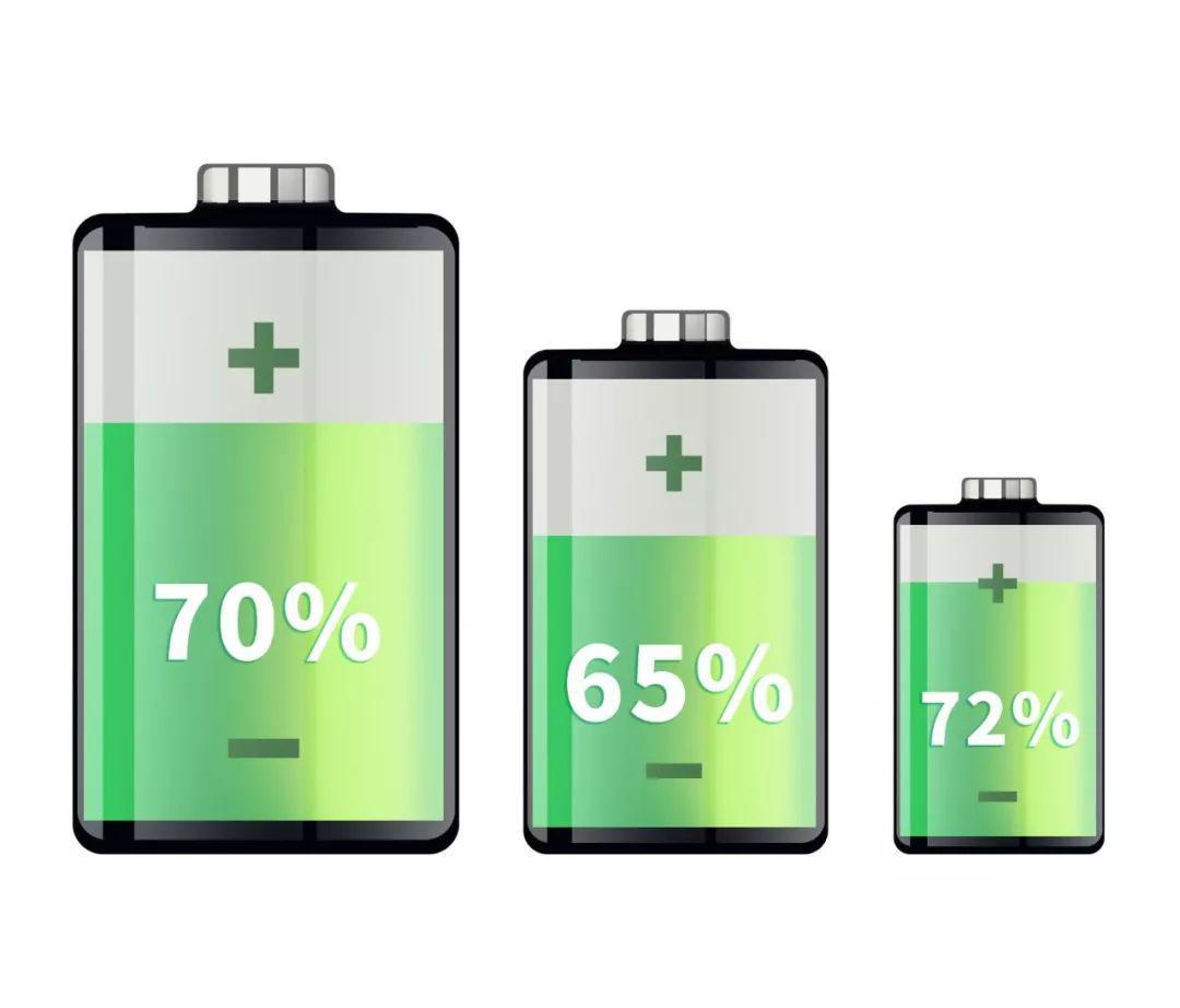 天合光能刷新210 PERC电池世界纪录,量产电池效率高达23.56%